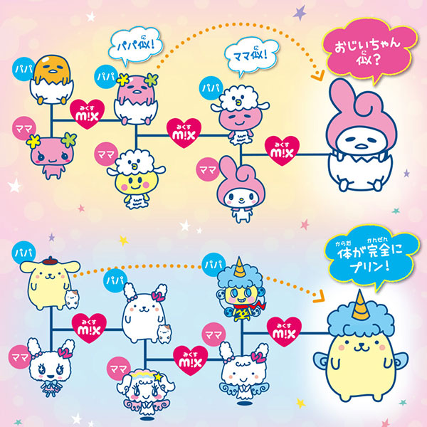 Tamagotchi Mix Sanrio Characters Super Cute Kawaii