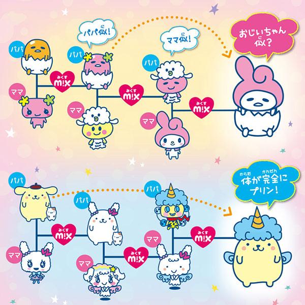 tamagotchi mix sanrio characters